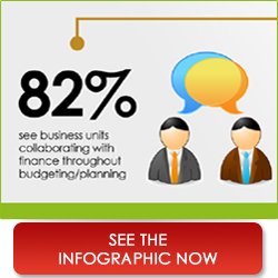 budgeting infograph